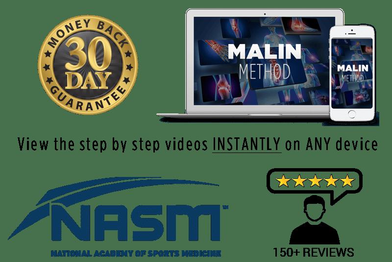Malin Method On Any Device